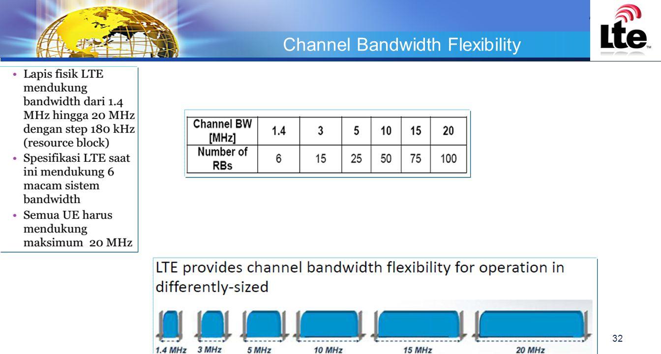 LOGO Channel Bandwidth Flexibility 32