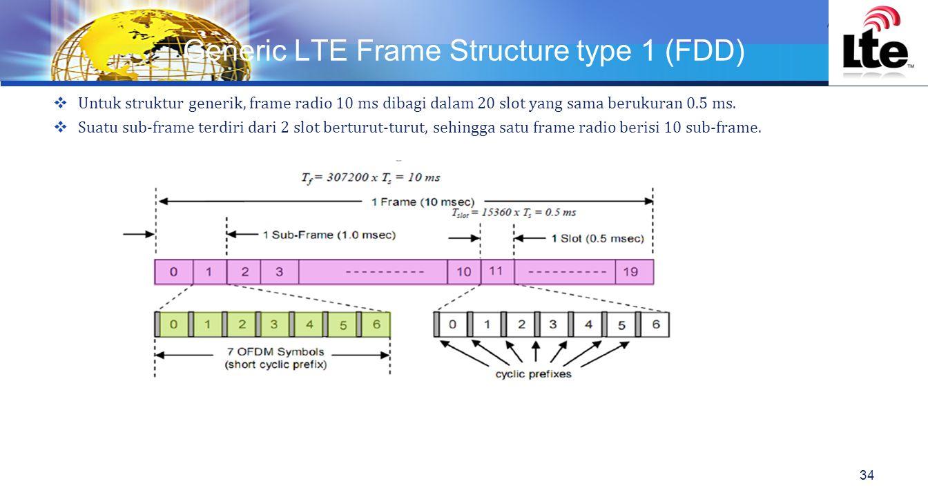 LOGO Generic LTE Frame Structure type 1 (FDD)  Untuk struktur generik, frame radio 10 ms dibagi dalam 20 slot yang sama berukuran 0.5 ms.
