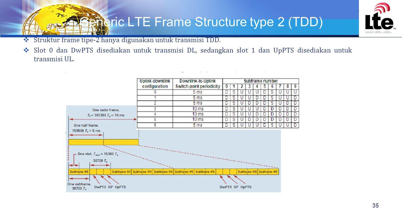 LOGO Generic LTE Frame Structure type 2 (TDD)  Struktur frame tipe-2 hanya digunakan untuk transmisi TDD.