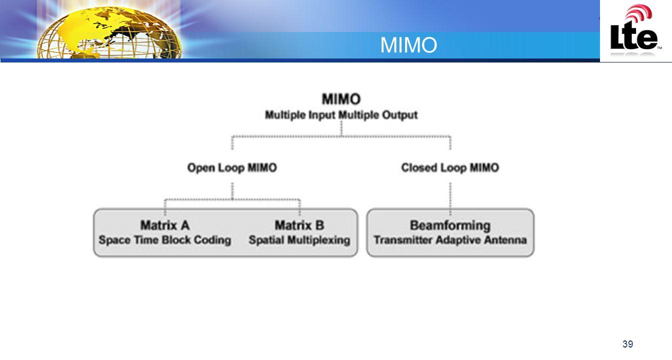 LOGO MIMO 39