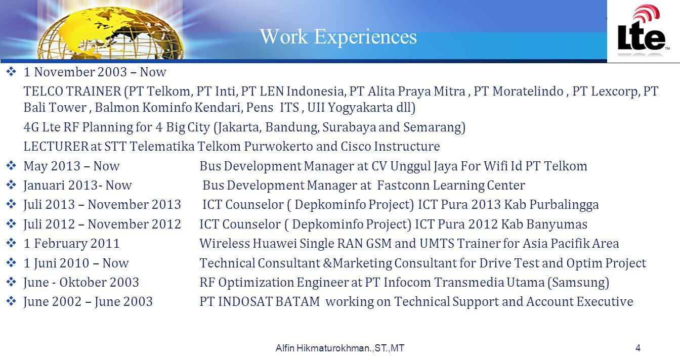 LOGO LTE Frequency in Indonesia 15Alfin Hikmaturokhman.,ST.,MT