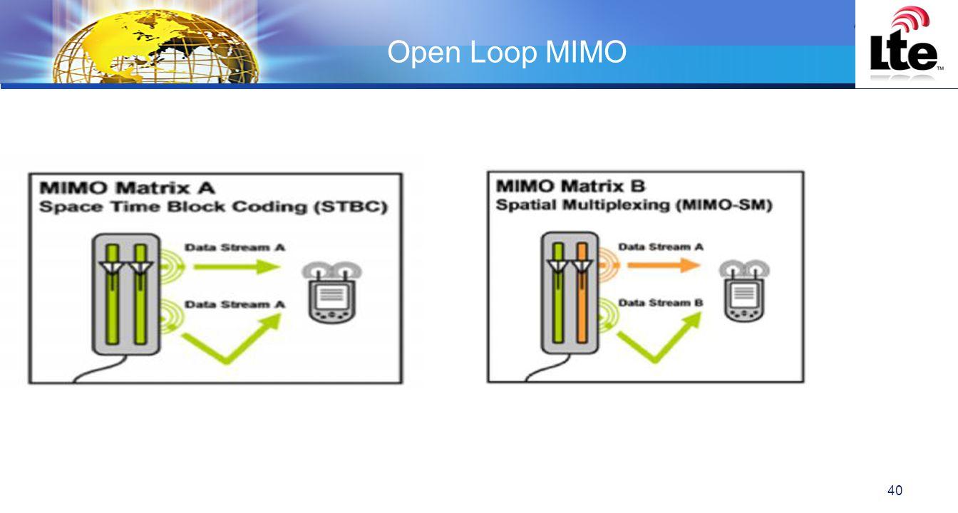 LOGO Open Loop MIMO 40