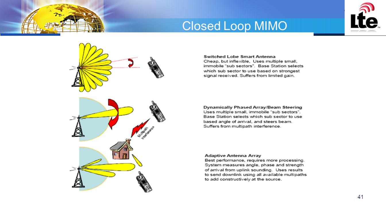 LOGO Closed Loop MIMO 41