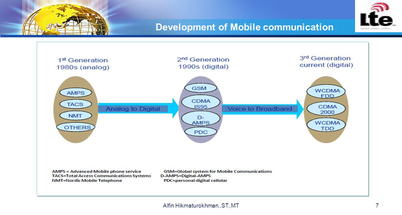 LOGO Development of Mobile communication Alfin Hikmaturokhman.,ST.,MT7