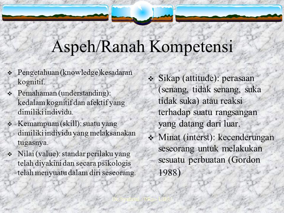 Dr.Syahrial. / PKn - UIEU Aspeh/Ranah Kompetensi  Pengetahuan (knowledge)kesadaran kognitif.