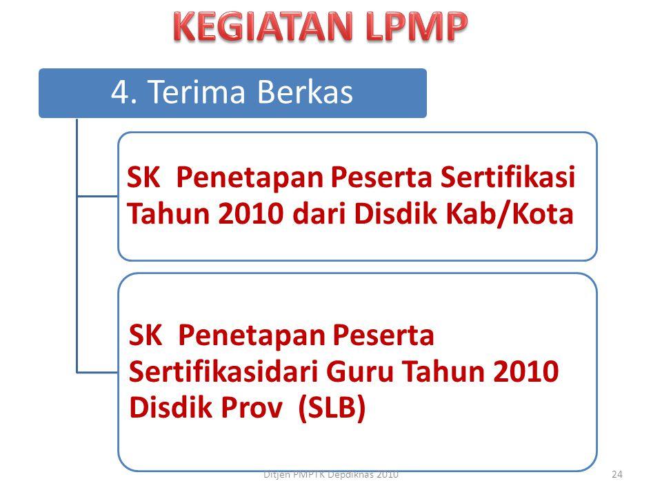 4. Terima Berkas SK Penetapan Peserta Sertifikasi Tahun 2010 dari Disdik Kab/Kota SK Penetapan Peserta Sertifikasidari Guru Tahun 2010 Disdik Prov (SL