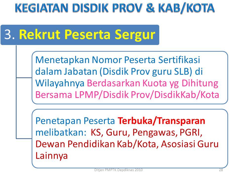 3. Rekrut Peserta Sergur Menetapkan Nomor Peserta Sertifikasi dalam Jabatan (Disdik Prov guru SLB) di Wilayahnya Berdasarkan Kuota yg Dihitung Bersama