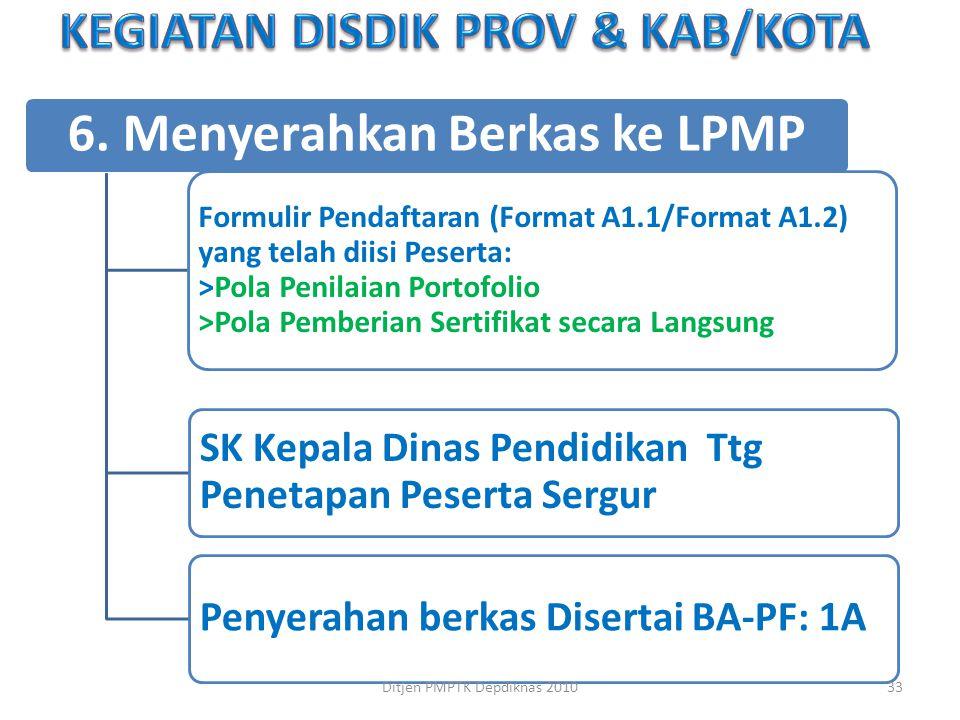 6. Menyerahkan Berkas ke LPMP Formulir Pendaftaran (Format A1.1/Format A1.2) yang telah diisi Peserta: >Pola Penilaian Portofolio >Pola Pemberian Sert