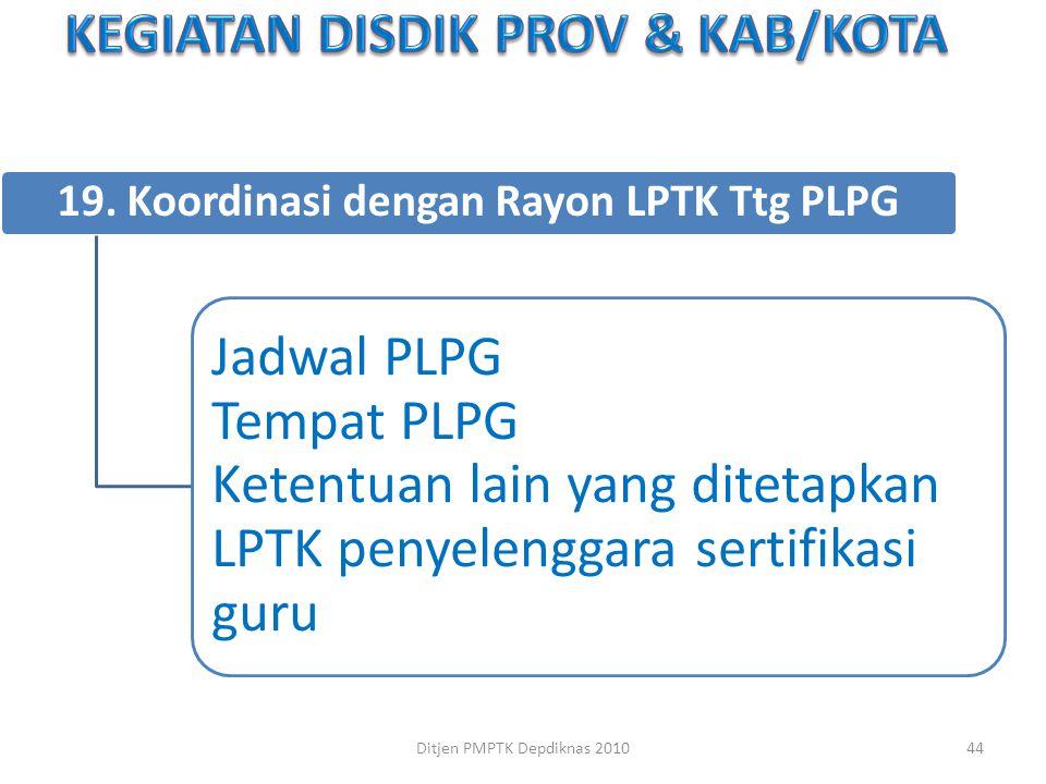 19. Koordinasi dengan Rayon LPTK Ttg PLPG Jadwal PLPG Tempat PLPG Ketentuan lain yang ditetapkan LPTK penyelenggara sertifikasi guru 44Ditjen PMPTK De