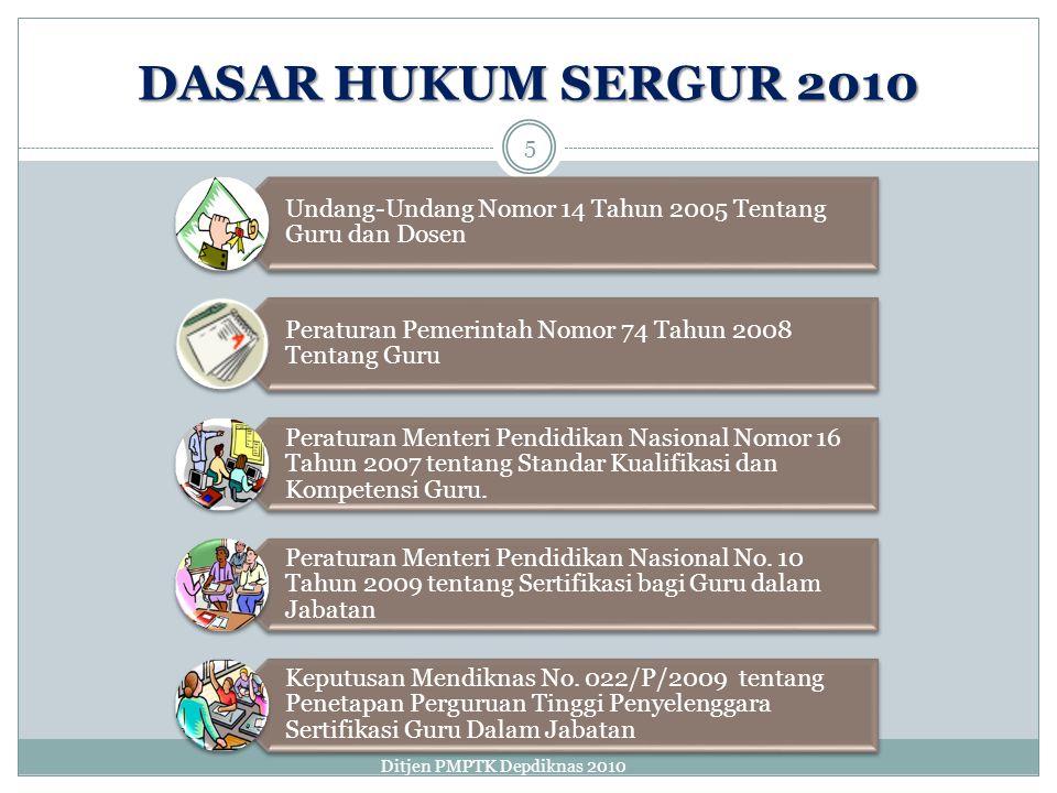8 Mem buat daftar pesert a sertifi kasi guru tiap kabup aten/ kota ( Form at B1.1/F ormat B1.2 dan Form at B2.1/F ormat B2.2) da n meng - upload pad a websit e KSG ( http:/ /www.
