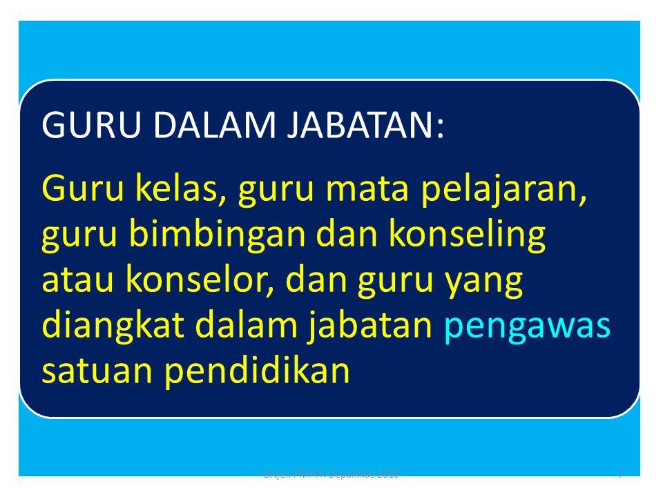 11.Menyerahkan Berkas ke Rayon LPTK Portofolio, @ Peserta Rangkap Dua.
