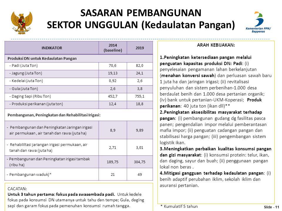 INDIKATOR 2014 (baseline) 2019 Produksi DN untuk Kedaulatan Pangan - Padi (Juta Ton) 70,682,0 - Jagung (Juta Ton) 19,1324,1 - Kedelai (Juta Ton) 0,922