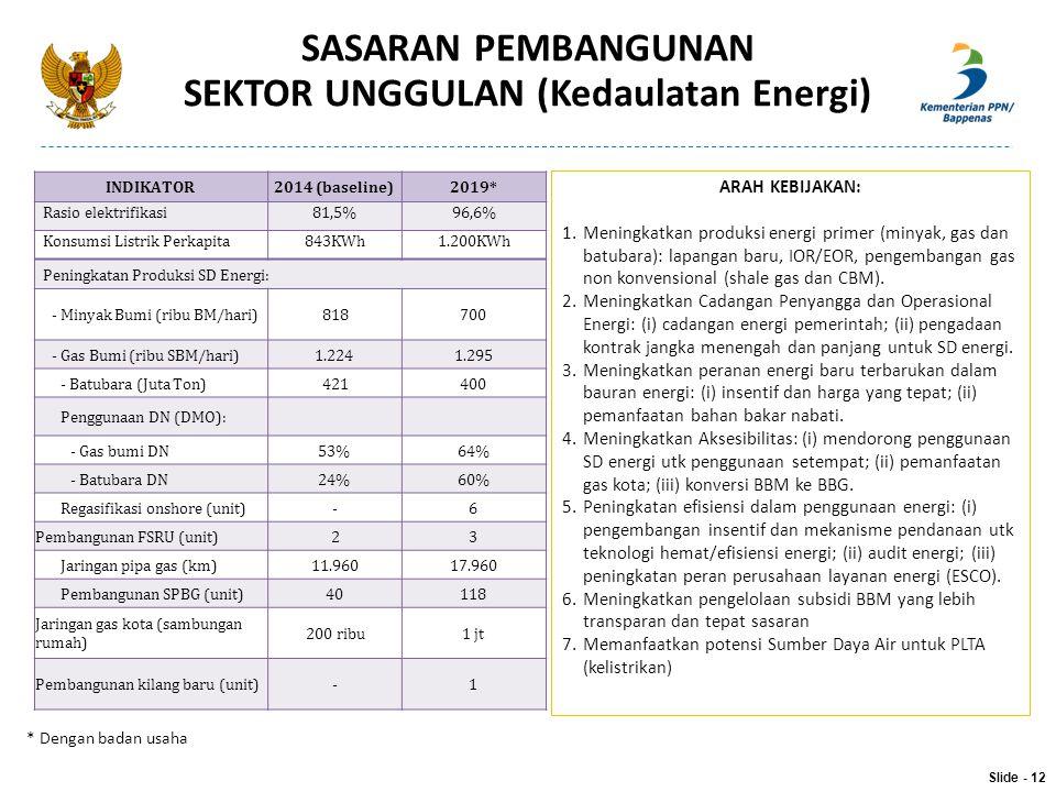 ARAH KEBIJAKAN: 1.Meningkatkan produksi energi primer (minyak, gas dan batubara): lapangan baru, IOR/EOR, pengembangan gas non konvensional (shale gas