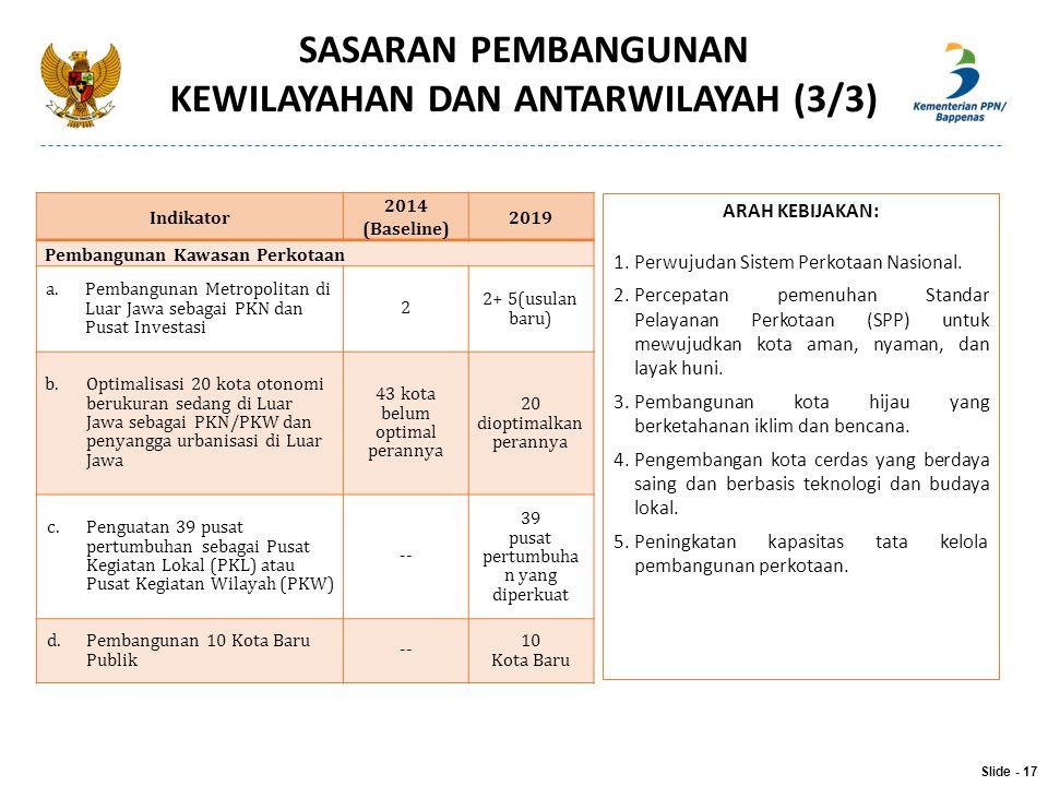 Indikator 2014 (Baseline) 2019 Pembangunan Kawasan Perkotaan a.Pembangunan Metropolitan di Luar Jawa sebagai PKN dan Pusat Investasi 2 2+ 5(usulan bar