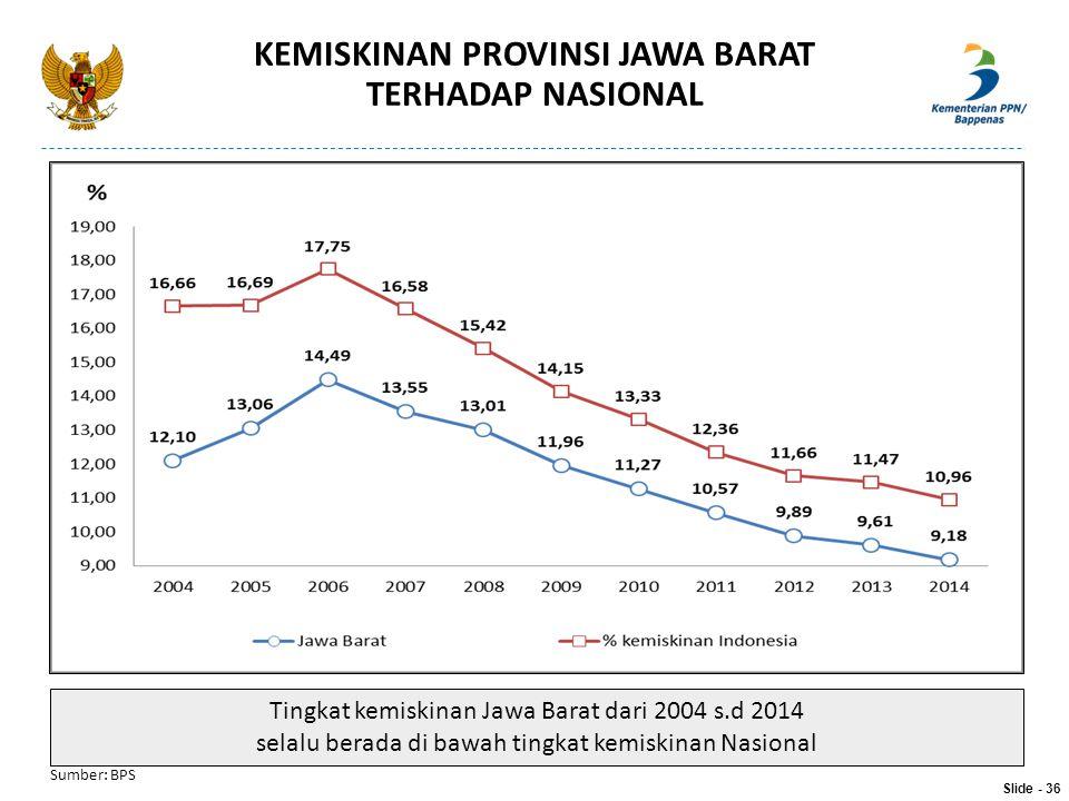 KEMISKINAN PROVINSI JAWA BARAT TERHADAP NASIONAL Slide - 36 Tingkat kemiskinan Jawa Barat dari 2004 s.d 2014 selalu berada di bawah tingkat kemiskinan