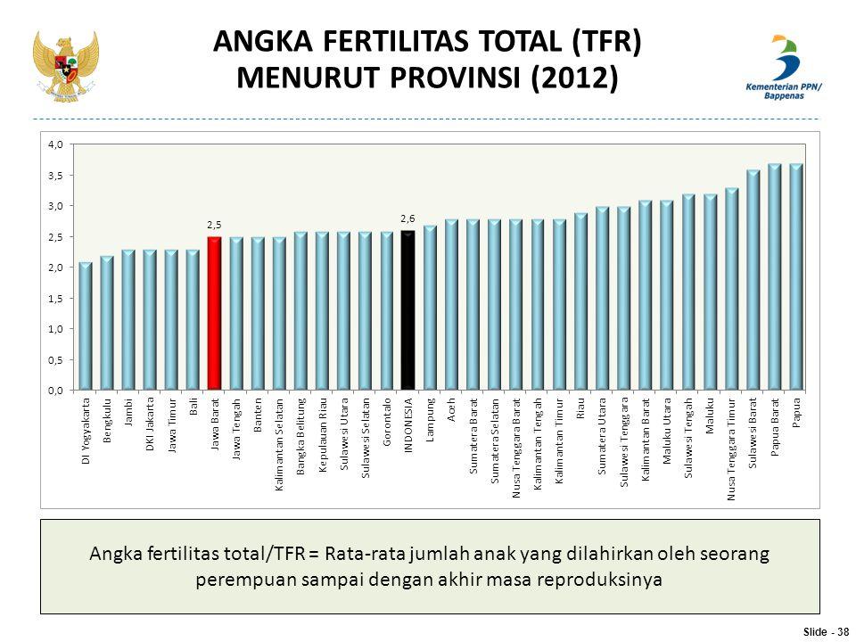 ANGKA FERTILITAS TOTAL (TFR) MENURUT PROVINSI (2012) Slide - 38 Angka fertilitas total/TFR = Rata-rata jumlah anak yang dilahirkan oleh seorang peremp