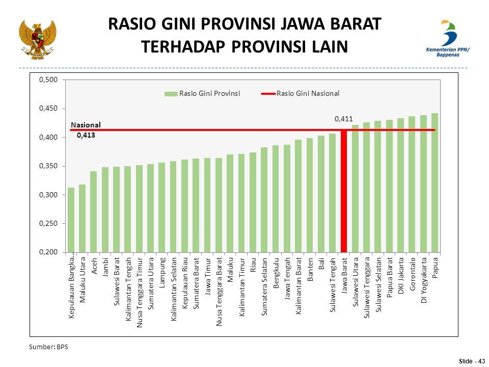 RASIO GINI PROVINSI JAWA BARAT TERHADAP PROVINSI LAIN Slide - 43 Sumber: BPS