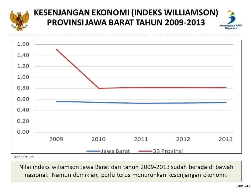 KESENJANGAN EKONOMI (INDEKS WILLIAMSON) PROVINSI JAWA BARAT TAHUN 2009-2013 Nilai indeks wiliamson Jawa Barat dari tahun 2009-2013 sudah berada di baw