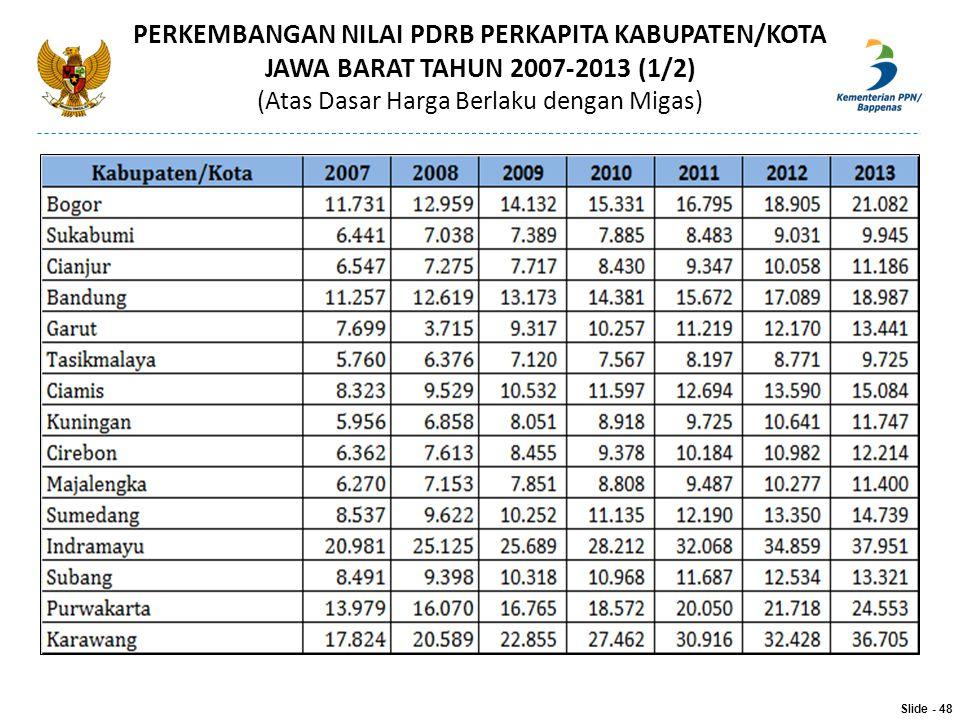 PERKEMBANGAN NILAI PDRB PERKAPITA KABUPATEN/KOTA JAWA BARAT TAHUN 2007-2013 (1/2) (Atas Dasar Harga Berlaku dengan Migas) Slide - 48