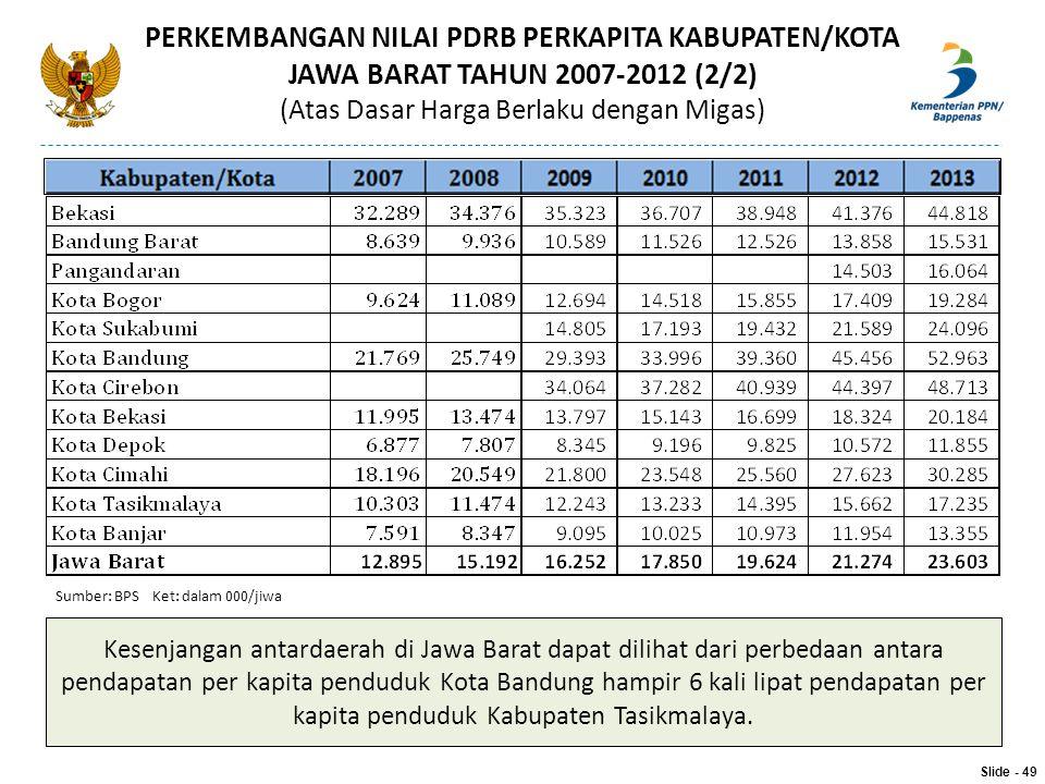 PERKEMBANGAN NILAI PDRB PERKAPITA KABUPATEN/KOTA JAWA BARAT TAHUN 2007-2012 (2/2) (Atas Dasar Harga Berlaku dengan Migas) Sumber: BPS Ket: dalam 000/j