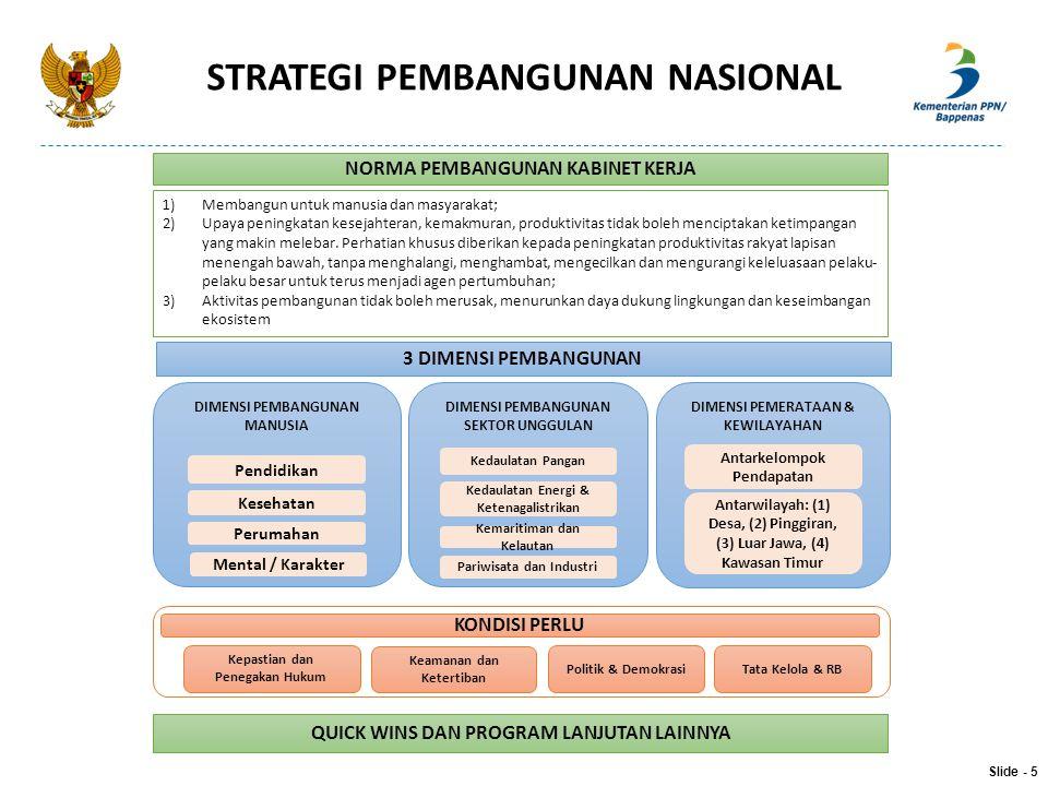  Tingkat Pengangguran Terbuka (TPT) Provinsi Jawa Barat masih berada di atas TPT Nasional.