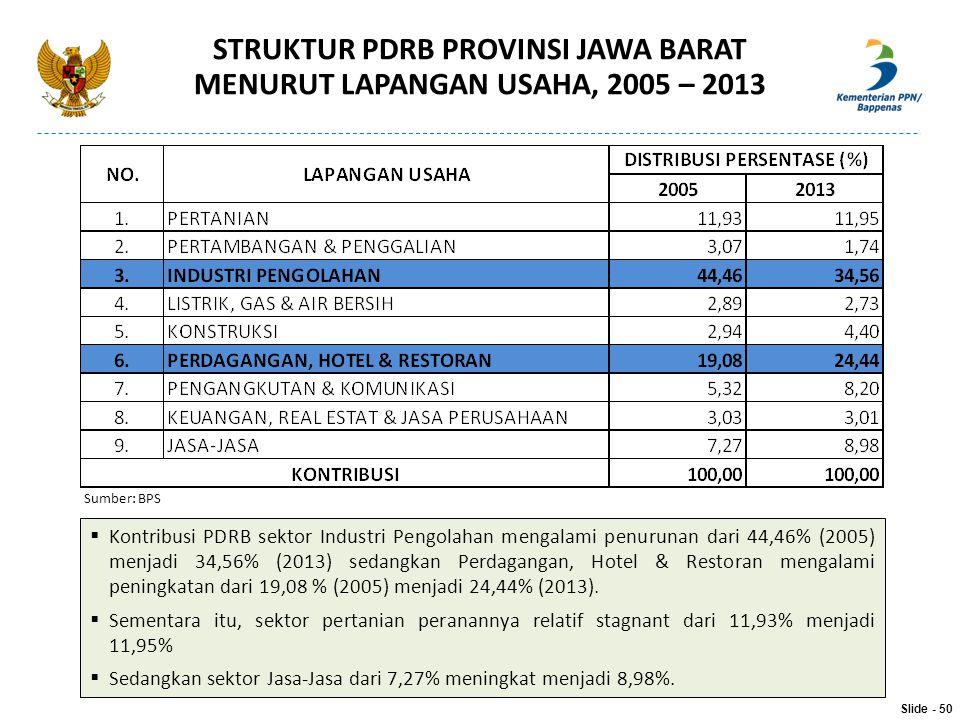 STRUKTUR PDRB PROVINSI JAWA BARAT MENURUT LAPANGAN USAHA, 2005 – 2013  Kontribusi PDRB sektor Industri Pengolahan mengalami penurunan dari 44,46% (20