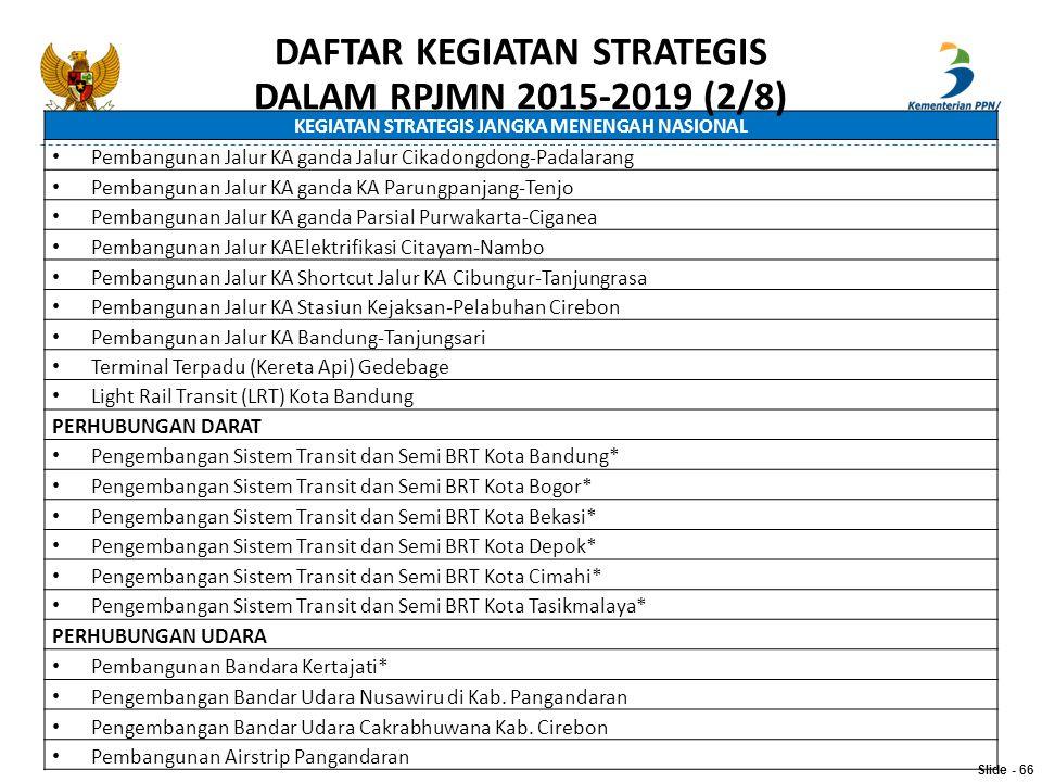 KEGIATAN STRATEGIS JANGKA MENENGAH NASIONAL Pembangunan Jalur KA ganda Jalur Cikadongdong-Padalarang Pembangunan Jalur KA ganda KA Parungpanjang-Tenjo