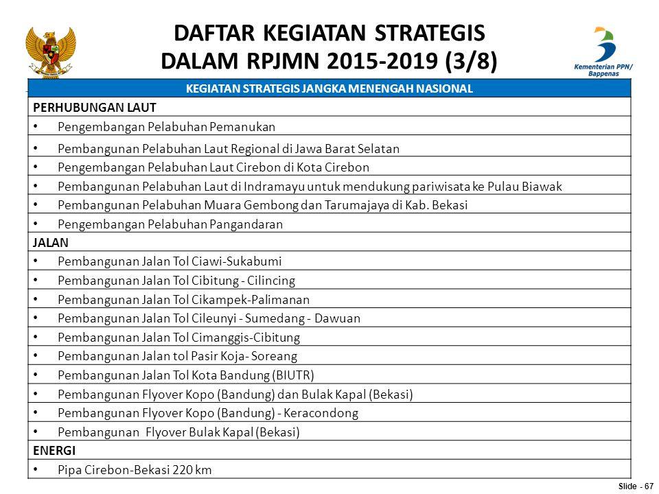 KEGIATAN STRATEGIS JANGKA MENENGAH NASIONAL PERHUBUNGAN LAUT Pengembangan Pelabuhan Pemanukan Pembangunan Pelabuhan Laut Regional di Jawa Barat Selata