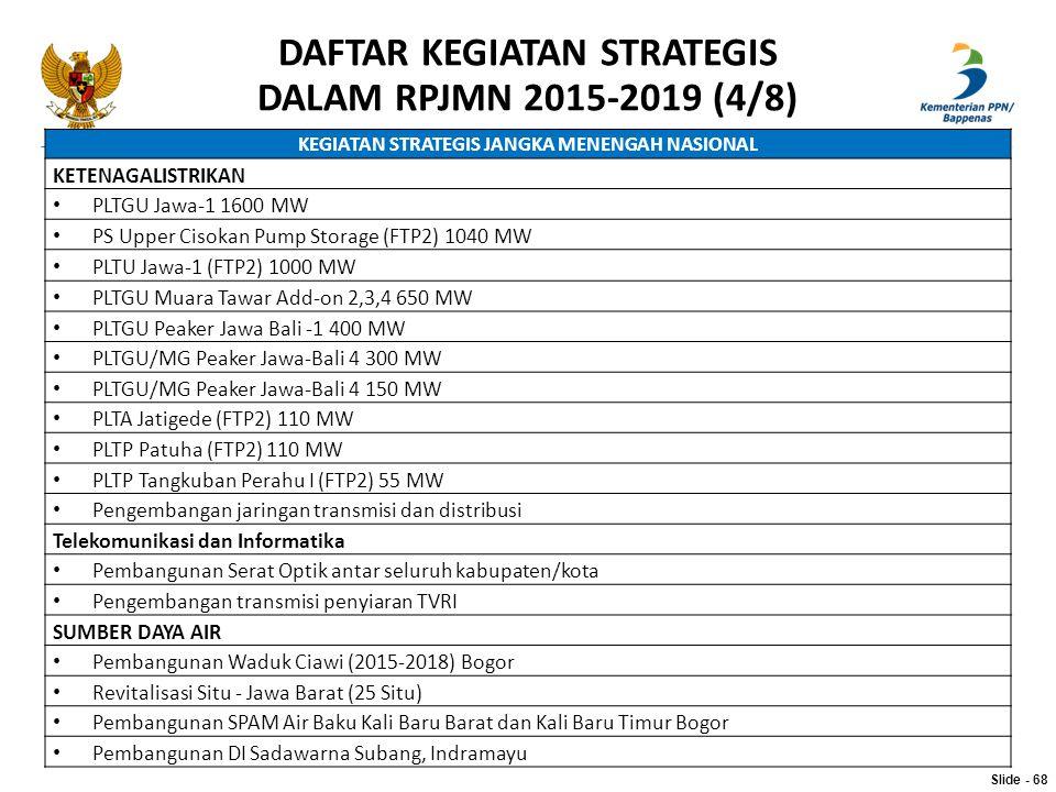 KEGIATAN STRATEGIS JANGKA MENENGAH NASIONAL KETENAGALISTRIKAN PLTGU Jawa-1 1600 MW PS Upper Cisokan Pump Storage (FTP2) 1040 MW PLTU Jawa-1 (FTP2) 100