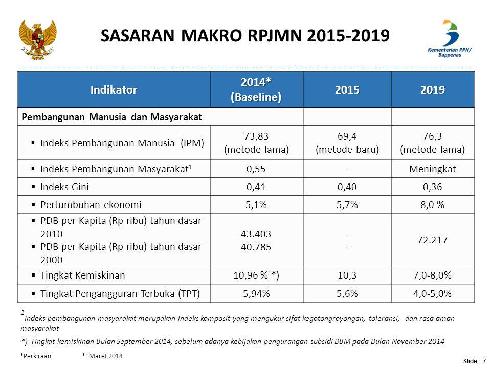 SASARAN MAKRO RPJMN 2015-2019 Indikator 2014* (Baseline)20152019 Pembangunan Manusia dan Masyarakat  Indeks Pembangunan Manusia (IPM) 73,83 (metode l
