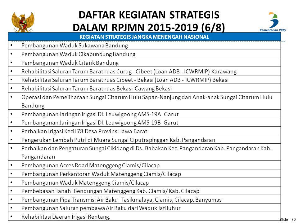 KEGIATAN STRATEGIS JANGKA MENENGAH NASIONAL Pembangunan Waduk Sukawana Bandung Pembangunan Waduk Cikapundung Bandung Pembangunan Waduk Citarik Bandung
