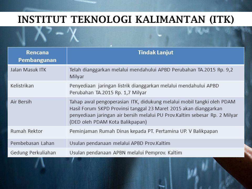 INSTITUT TEKNOLOGI KALIMANTAN (ITK) Rencana Pembangunan Tindak Lanjut Jalan Masuk ITKTelah dianggarkan melalui mendahului APBD Perubahan TA.2015 Rp. 9