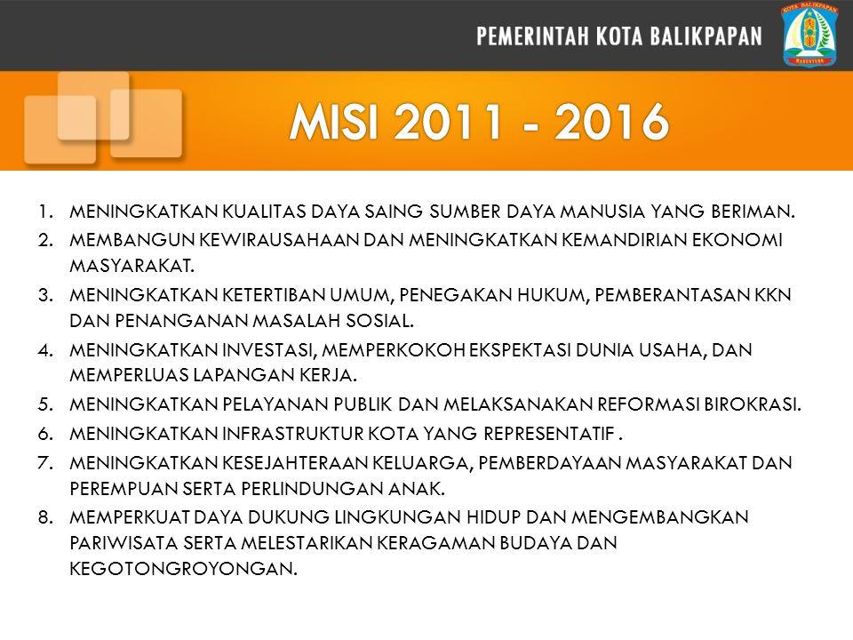  RENCANA PANJANG JALAN FREE WAY + 11,5 KM  REALISASI FISIK 6,14 KM (53,53 %)  BELUM REALISASI FISIK 5,36 KM (46,61%) Sudah Dibebaskan 73 bidang panjang + 4,14 Km Belum selesai administrasi (2 KM) Rendra + 1 Km, TNI + 1 Km Belum dibebaskan/ganti rugi Di karenakan sebagai berikut : 1.Peta Bidang / perbaikan peta bidang belum selesai (sudah diukur) 2.Belum Diukur karena perbaikan peta bidang 3.Sudah Ada Peta Bidang/ sudah diumumkan belum Apraissal 4.Tumpang Tindih Tanah 5.Pemilik Tidak diketahui / berkas administrasi belum terkumpul