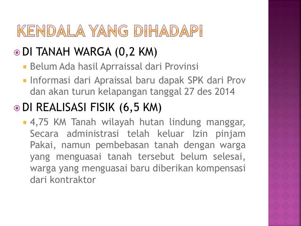  DI TANAH WARGA (0,2 KM)  Belum Ada hasil Aprraissal dari Provinsi  Informasi dari Apraissal baru dapak SPK dari Prov dan akan turun kelapangan tan