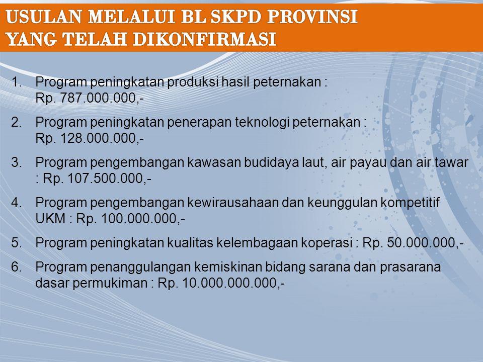 1.Program peningkatan produksi hasil peternakan : Rp. 787.000.000,- 2.Program peningkatan penerapan teknologi peternakan : Rp. 128.000.000,- 3.Program