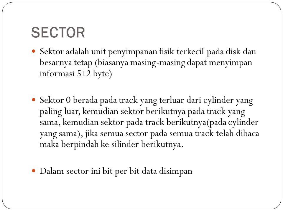 SECTOR Sektor adalah unit penyimpanan fisik terkecil pada disk dan besarnya tetap (biasanya masing-masing dapat menyimpan informasi 512 byte) Sektor 0
