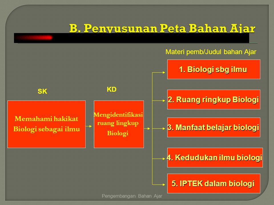 Memahami hakikat Biologi sebagai ilmu Mengidentifikasi ruang lingkup Biologi 1. Biologi sbg ilmu 2. Ruang ringkup Biologi 3. Manfaat belajar biologi 5
