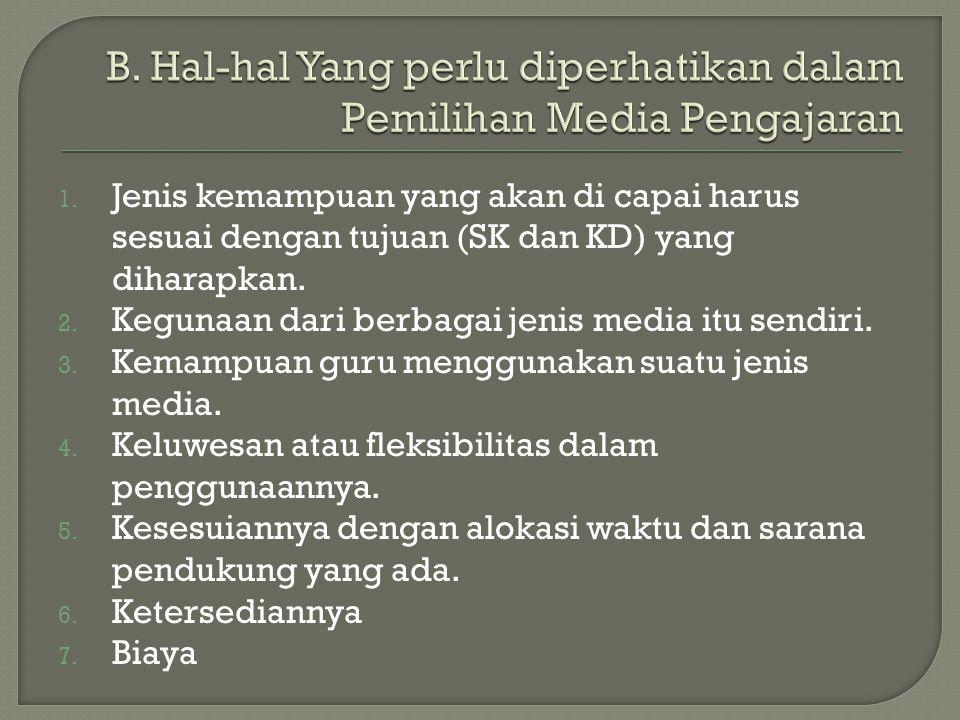1. Jenis kemampuan yang akan di capai harus sesuai dengan tujuan (SK dan KD) yang diharapkan. 2. Kegunaan dari berbagai jenis media itu sendiri. 3. Ke