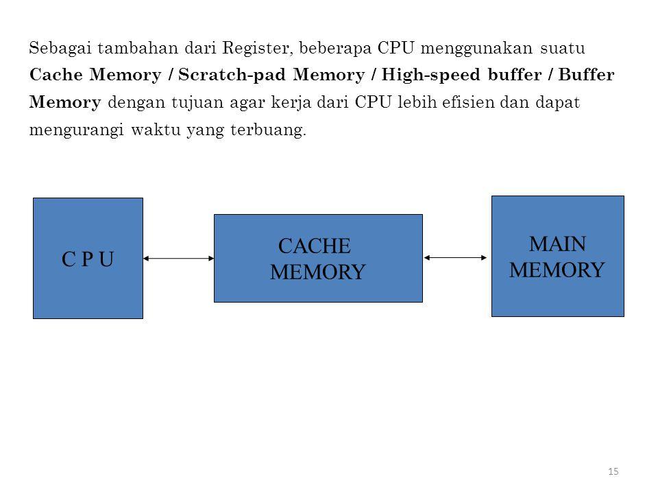 15 C P U CACHE MEMORY MAIN MEMORY Sebagai tambahan dari Register, beberapa CPU menggunakan suatu Cache Memory / Scratch-pad Memory / High-speed buffer