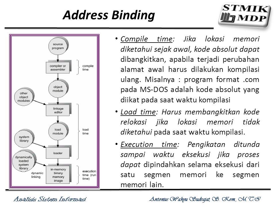 Analisis Sistem Informasi Antonius Wahyu Sudrajat, S. Kom., M.T.I Address Binding Compile time: Jika lokasi memori diketahui sejak awal, kode absolut