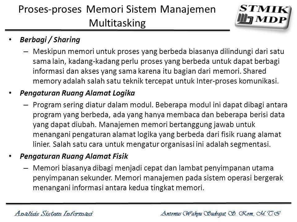 Analisis Sistem Informasi Antonius Wahyu Sudrajat, S. Kom., M.T.I Proses-proses Memori Sistem Manajemen Multitasking Berbagi / Sharing – Meskipun memo