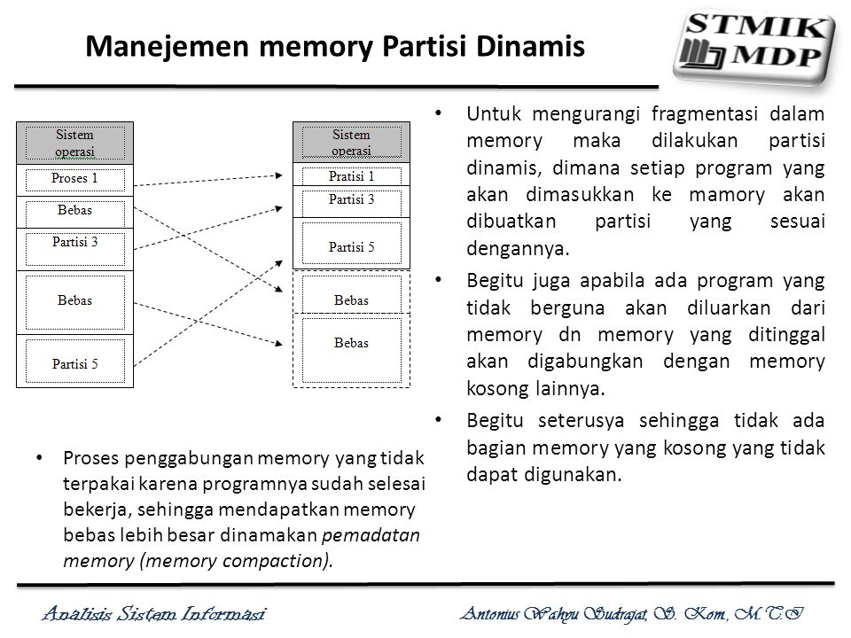 Analisis Sistem Informasi Antonius Wahyu Sudrajat, S. Kom., M.T.I Manejemen memory Partisi Dinamis Untuk mengurangi fragmentasi dalam memory maka dila
