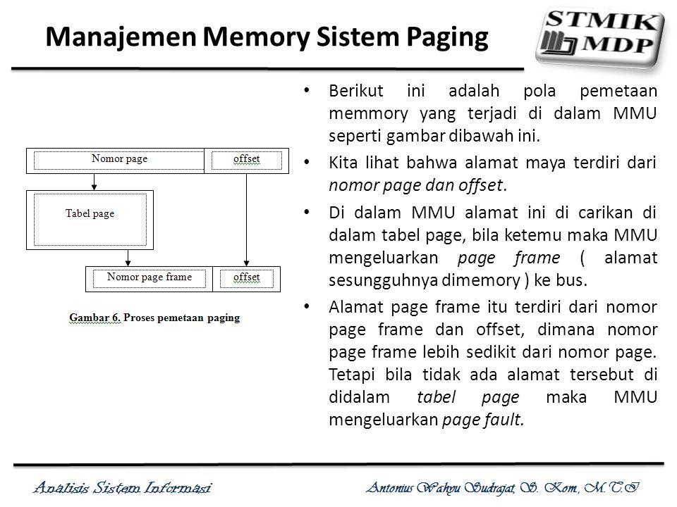 Analisis Sistem Informasi Antonius Wahyu Sudrajat, S. Kom., M.T.I Manajemen Memory Sistem Paging Berikut ini adalah pola pemetaan memmory yang terjadi