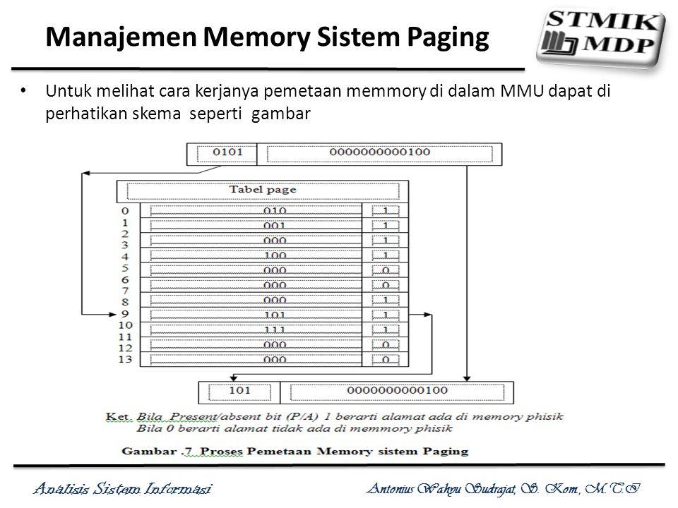 Analisis Sistem Informasi Antonius Wahyu Sudrajat, S. Kom., M.T.I Manajemen Memory Sistem Paging Untuk melihat cara kerjanya pemetaan memmory di dalam