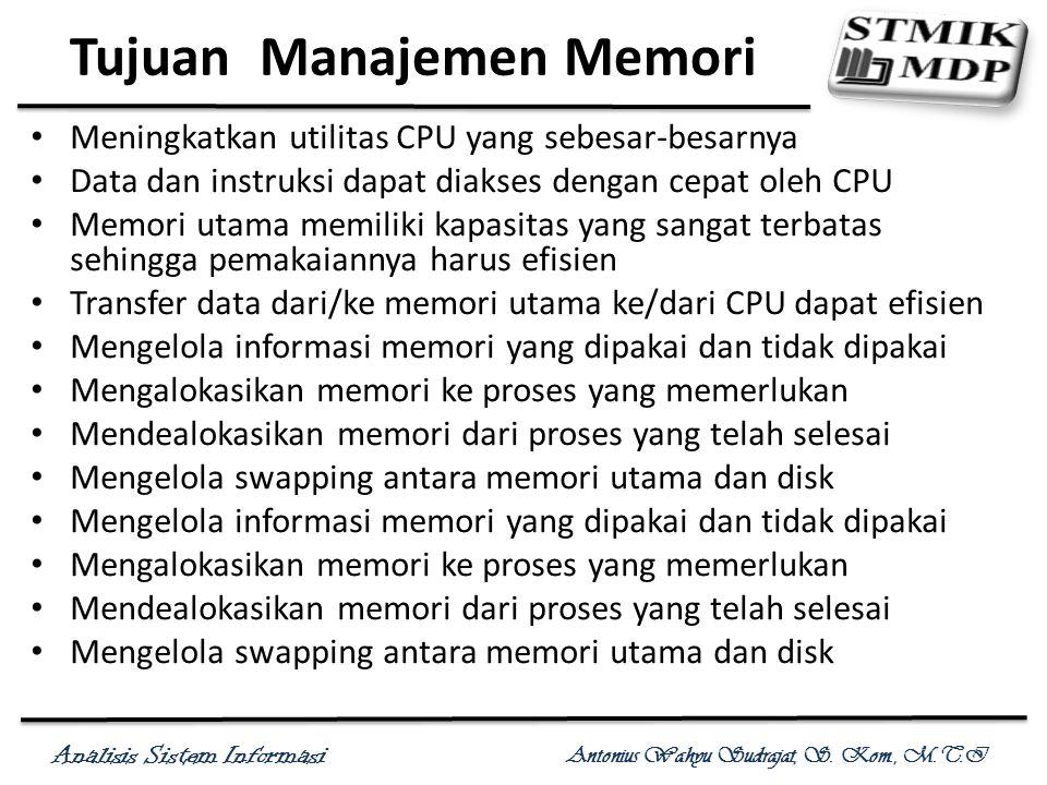 Analisis Sistem Informasi Antonius Wahyu Sudrajat, S. Kom., M.T.I Tujuan Manajemen Memori Meningkatkan utilitas CPU yang sebesar-besarnya Data dan ins