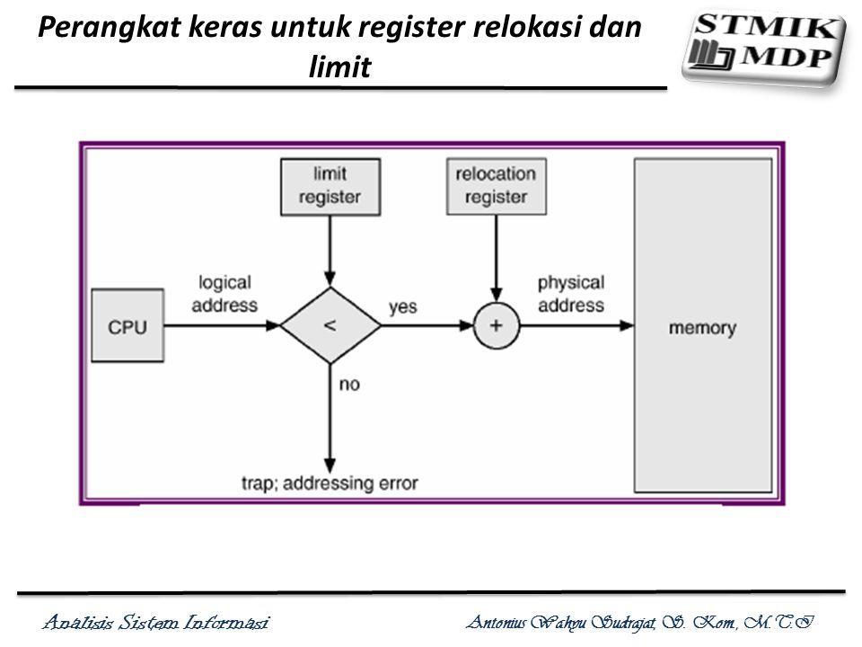 Analisis Sistem Informasi Antonius Wahyu Sudrajat, S. Kom., M.T.I Perangkat keras untuk register relokasi dan limit