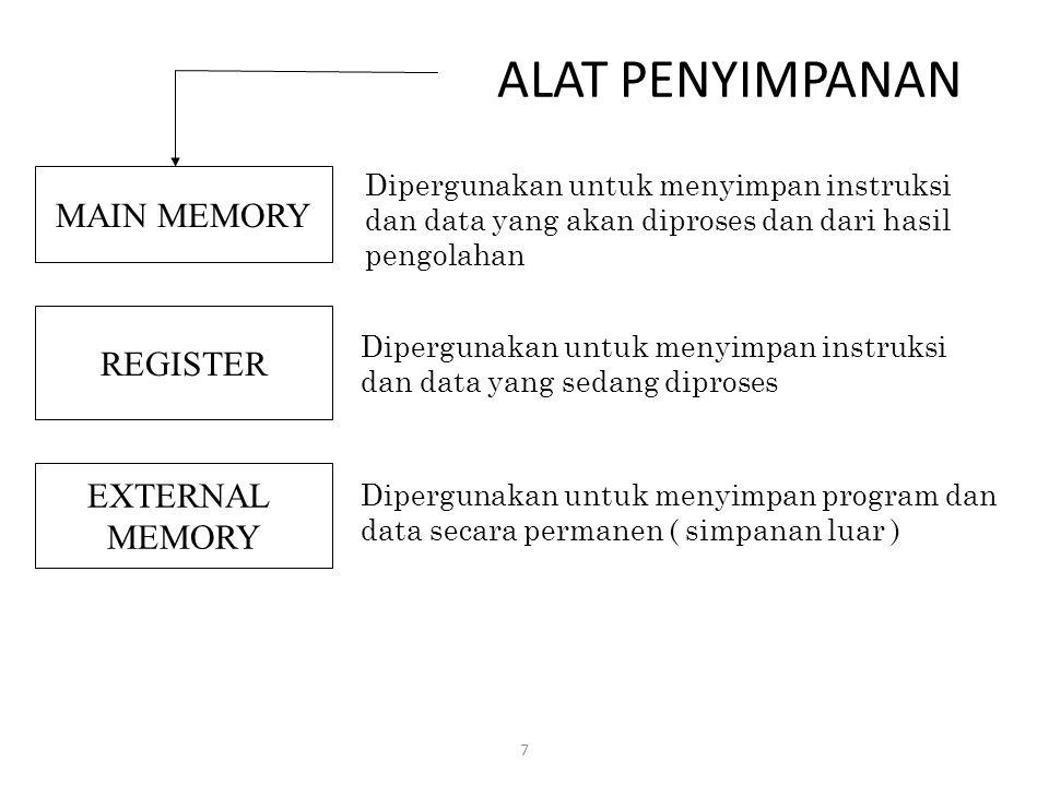 8 Main Memory / Main Storage / Internal Memory / Internal Storage / Primary Storage / Temporary Storage / Immediate Access Storage Merupakan tempat penyimpanan terbesar dalam komputer Ukuran dari Main Memory ditunjukkan oleh satuan terkecilnya yakni Byte Kilo Byte ( KB )= 1024 Byte Mega Byte ( MB ) = 1024 KB Giga Byte ( GB ) = 1024 MB Terra Byte 1 Byte memory terdiri dari 8 Bit ( Binary Digit ), dimana setiap digit diwakili oleh digit 1 atau 0, sehingga membentuk kode pada lokasi memory ( address ) Sistem pengkodeannya dapat berbentuk BCD, SBCDIC, EBCDIC, atau kode ASCII