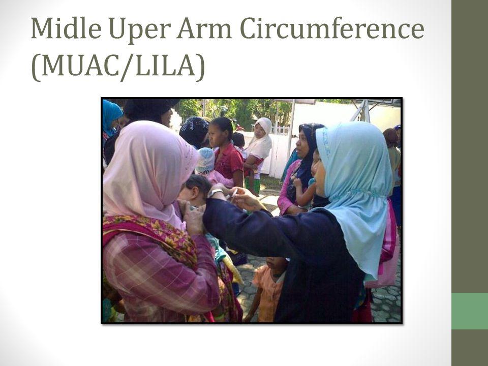 Midle Uper Arm Circumference (MUAC/LILA)
