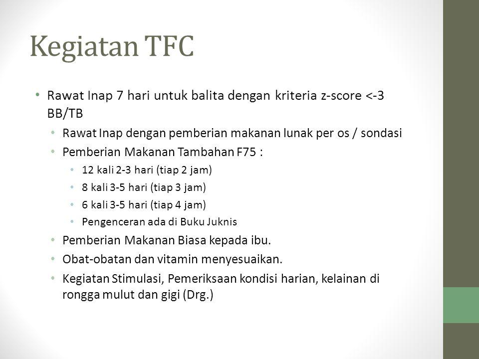 Kegiatan TFC Rawat Inap 7 hari untuk balita dengan kriteria z-score <-3 BB/TB Rawat Inap dengan pemberian makanan lunak per os / sondasi Pemberian Mak