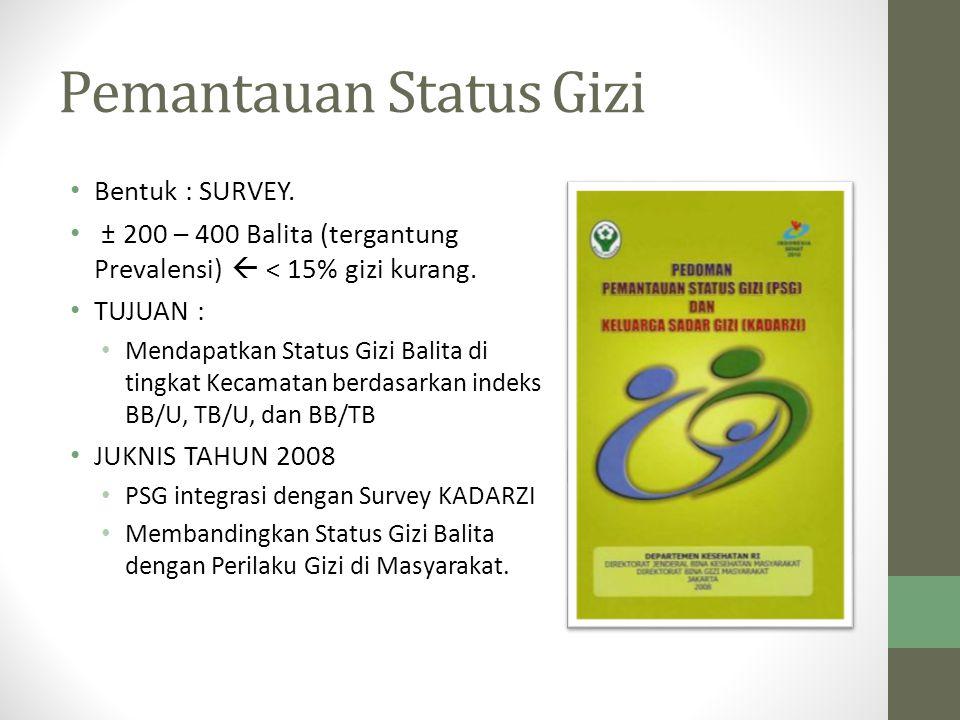 Pemantauan Status Gizi Bentuk : SURVEY.  ± 200 – 400 Balita (tergantung Prevalensi)  < 15% gizi kurang. TUJUAN : Mendapatkan Status Gizi Balita di t